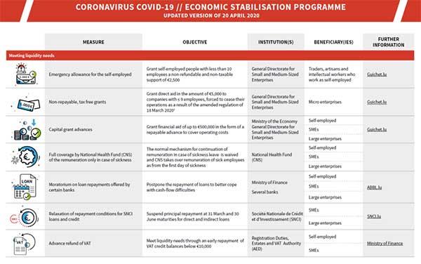 economic-stabilisation-program