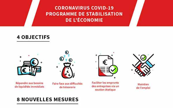 fly-informations-entreprises-covid19